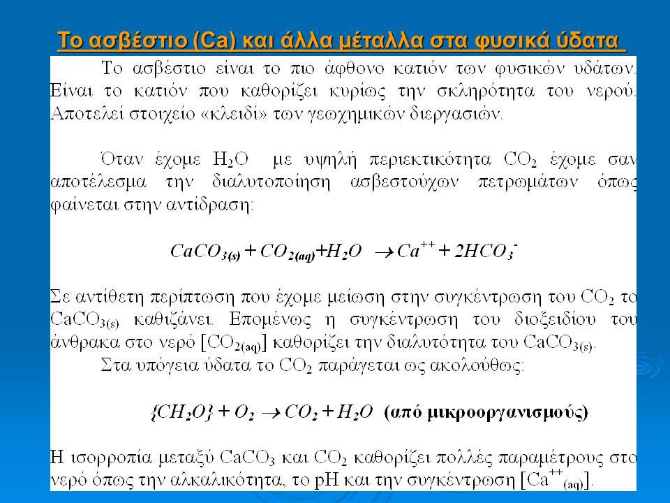 Το ασβέστιο (Ca) και άλλα μέταλλα στα φυσικά ύδατα