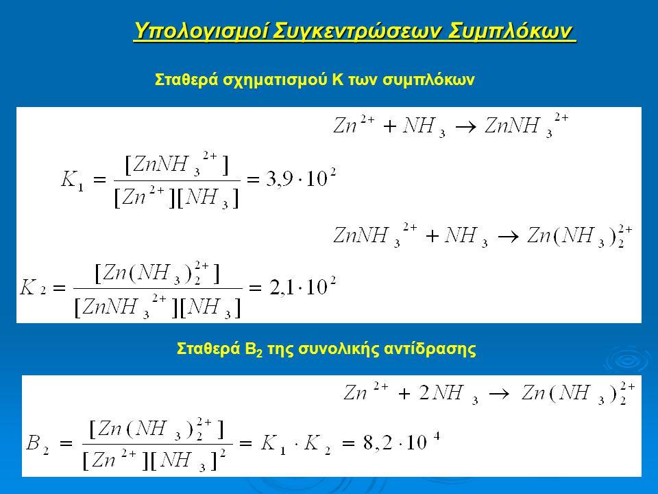 Υπολογισμοί Συγκεντρώσεων Συμπλόκων