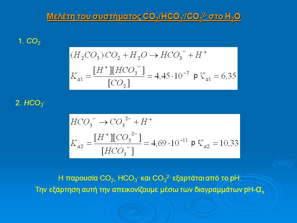 Μελέτη του συστήματος CO2/HCO3-/CO32- στο Η2Ο