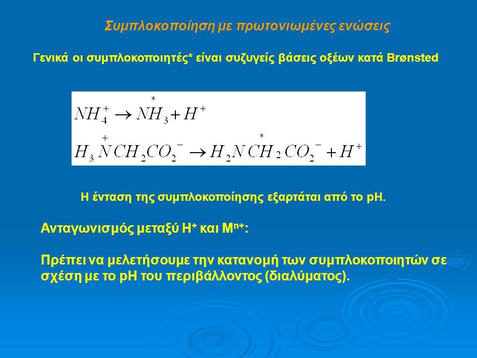 Συμπλοκοποίηση με πρωτονιωμένες ενώσεις