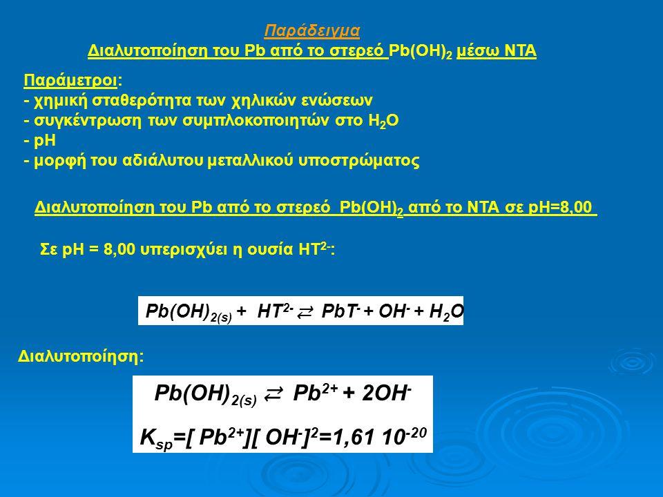 Διαλυτοποίηση του Pb από το στερεό Pb(OH)2 μέσω ΝΤΑ
