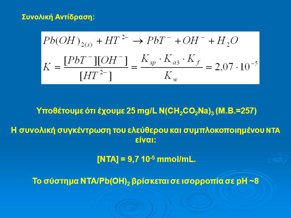 Υποθέτουμε ότι έχουμε 25 mg/L N(CH2CO2Na)3 (Μ.Β.=257)
