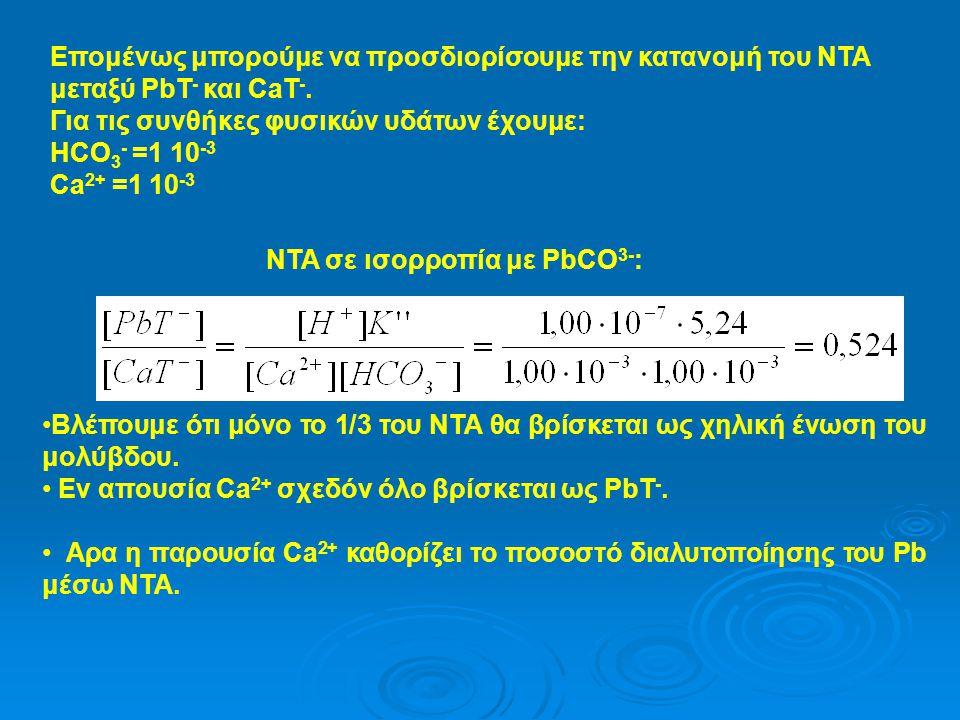 Επομένως μπορούμε να προσδιορίσουμε την κατανομή του ΝΤΑ μεταξύ PbT- και CaT-.
