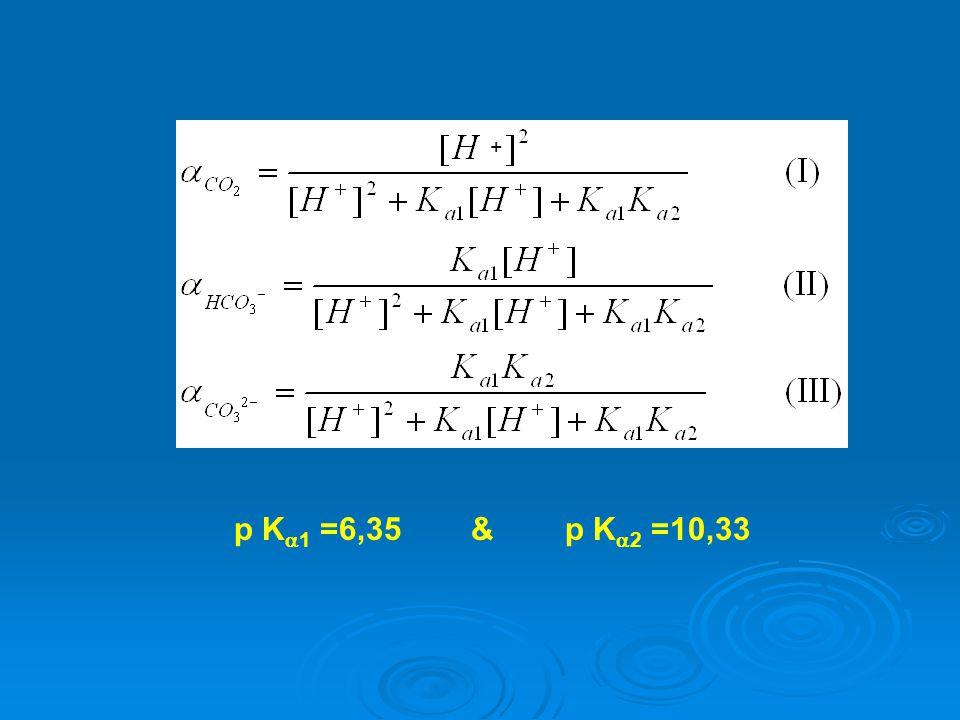 + p K1 =6,35 & p K2 =10,33