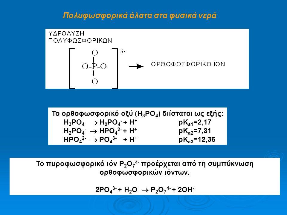 To ορθοφωσφορικό οξύ (H3PO4) διίσταται ως εξής: