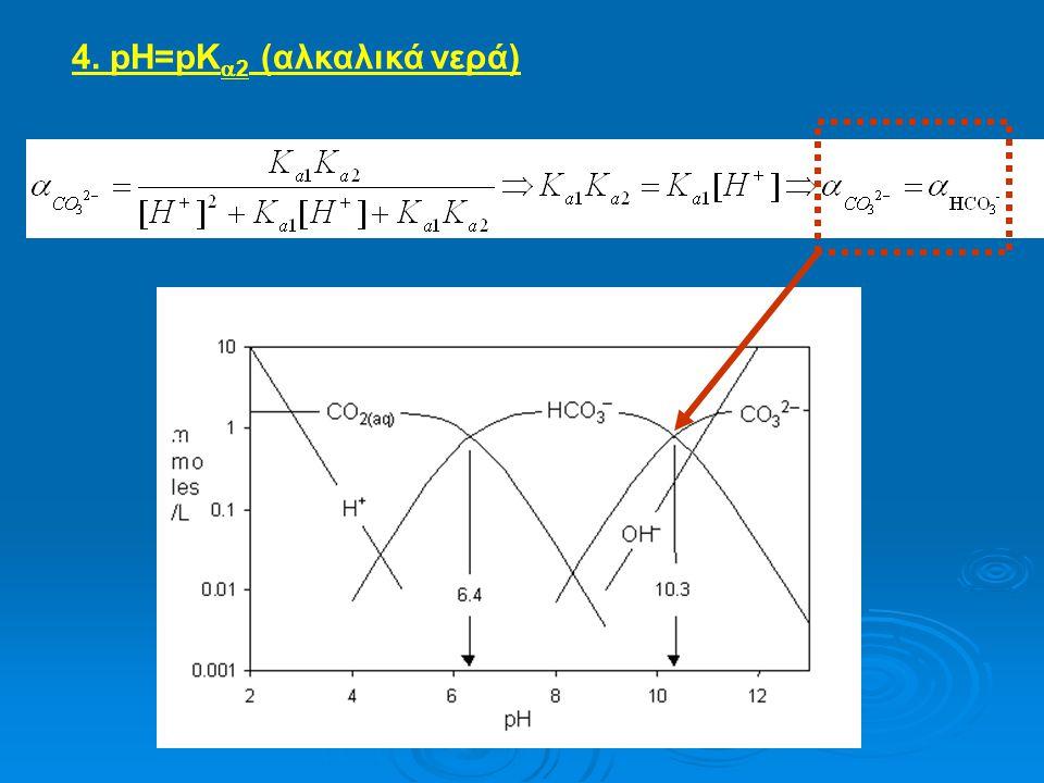 4. pH=pΚ2 (αλκαλικά νερά)