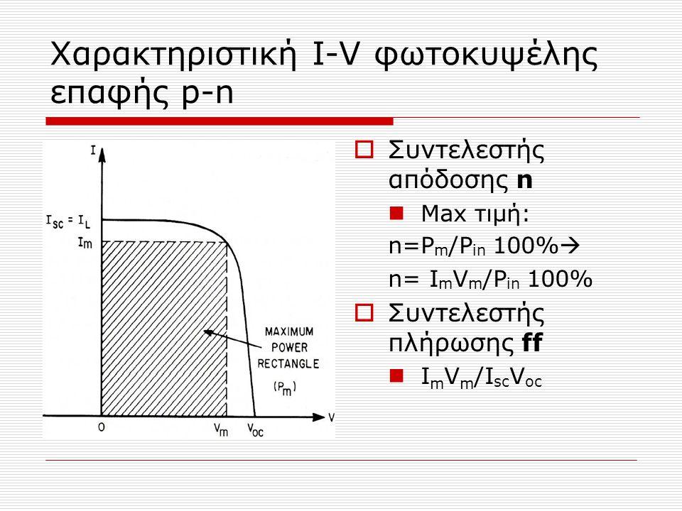 Χαρακτηριστική I-V φωτοκυψέλης επαφής p-n