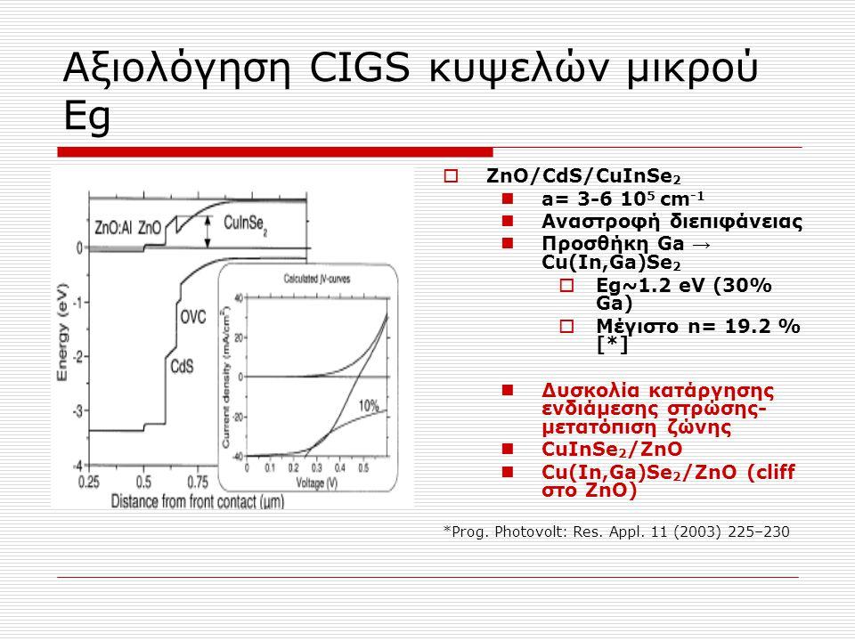 Αξιολόγηση CIGS κυψελών μικρού Εg