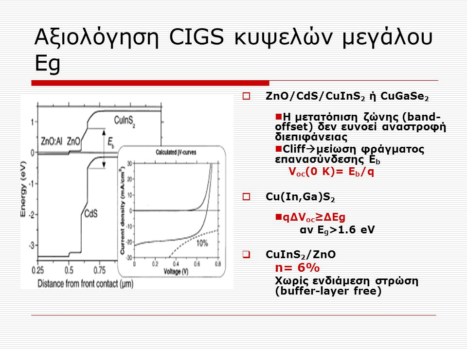 Αξιολόγηση CIGS κυψελών μεγάλου Εg