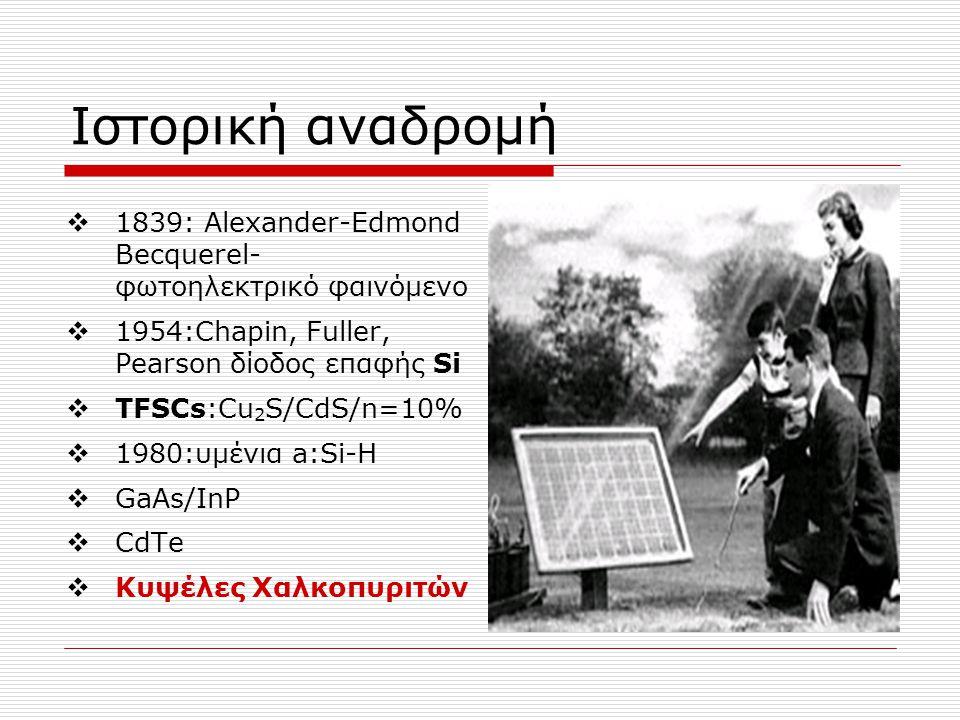 Ιστορική αναδρομή 1839: Alexander-Edmond Becquerel- φωτοηλεκτρικό φαινόμενο. 1954:Chapin, Fuller, Pearson δίοδος επαφής Si.