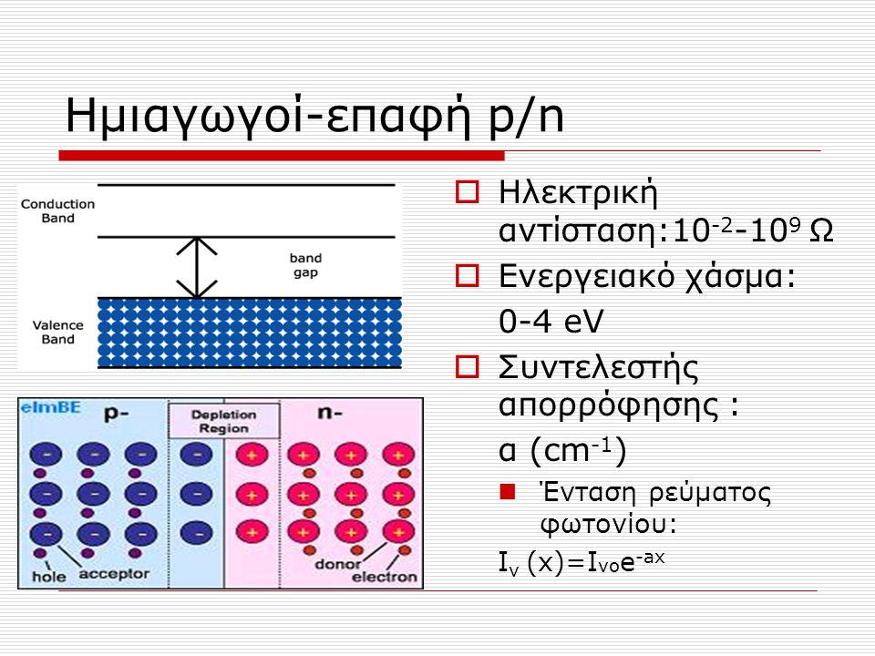 Ημιαγωγοί-επαφή p/n Ηλεκτρική αντίσταση:10-2-109 Ω Ενεργειακό χάσμα: