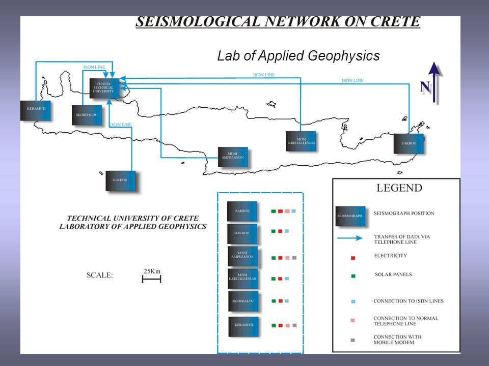 Lab of Applied Geophysics