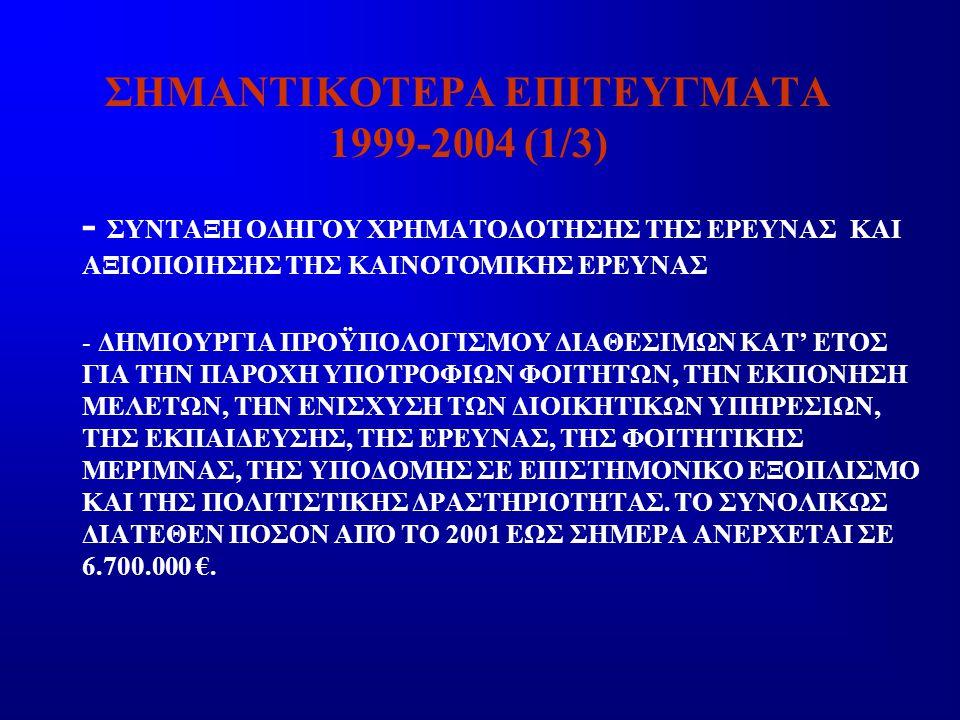 ΣΗΜΑΝΤΙΚΟΤΕΡΑ ΕΠΙΤΕΥΓΜΑΤΑ 1999-2004 (1/3)