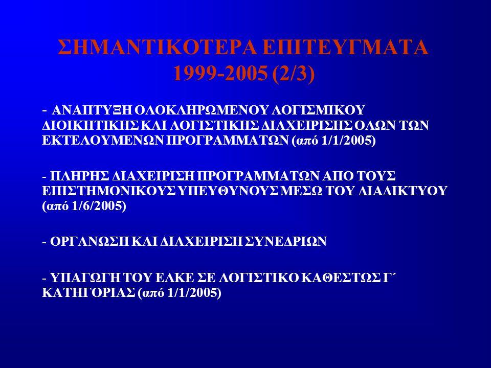 ΣΗΜΑΝΤΙΚΟΤΕΡΑ ΕΠΙΤΕΥΓΜΑΤΑ 1999-2005 (2/3)
