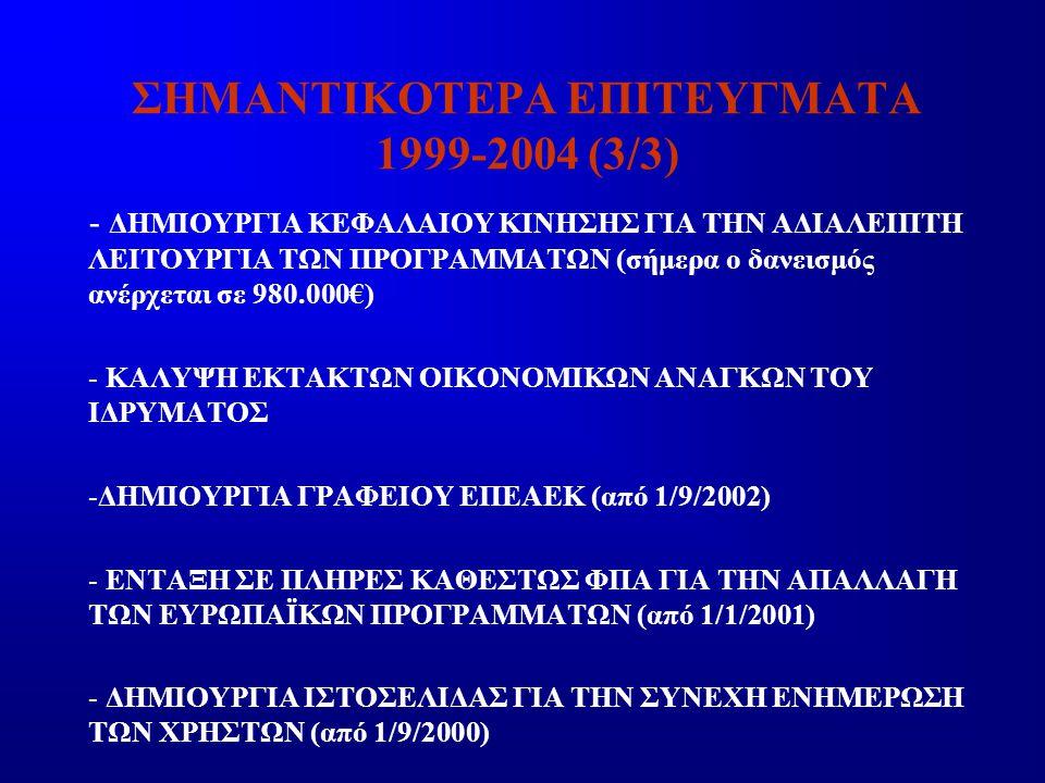 ΣΗΜΑΝΤΙΚΟΤΕΡΑ ΕΠΙΤΕΥΓΜΑΤΑ 1999-2004 (3/3)