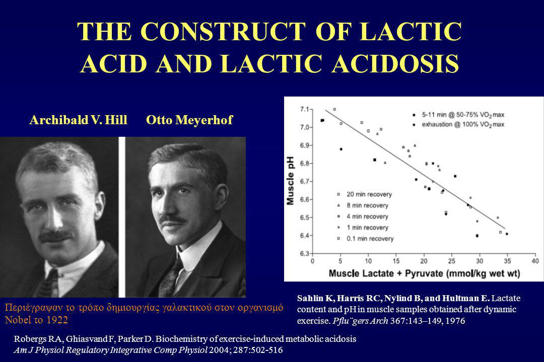 THE CONSTRUCT OF LACTIC ACID AND LACTIC ACIDOSIS