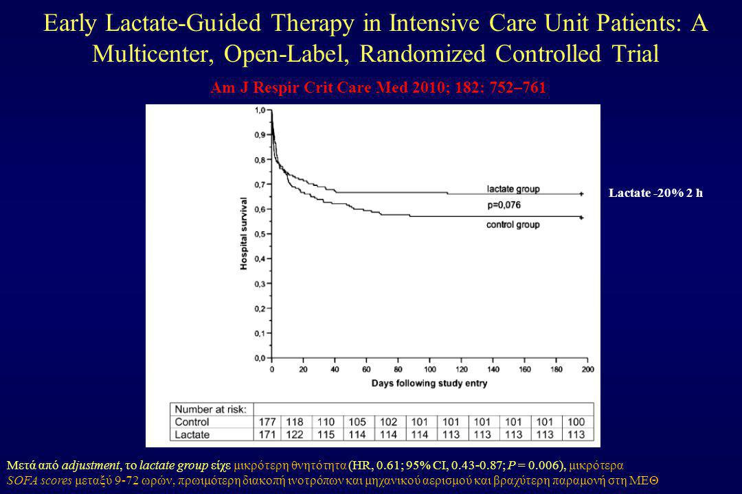 Early Lactate-Guided Therapy in Intensive Care Unit Patients: A Multicenter, Open-Label, Randomized Controlled Trial Am J Respir Crit Care Med 2010; 182: 752–761