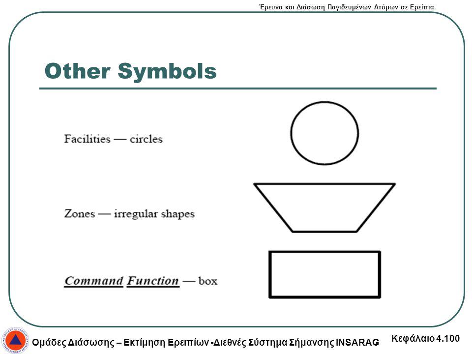 Other Symbols Ομάδες Διάσωσης – Εκτίμηση Ερειπίων -Διεθνές Σύστημα Σήμανσης INSARAG