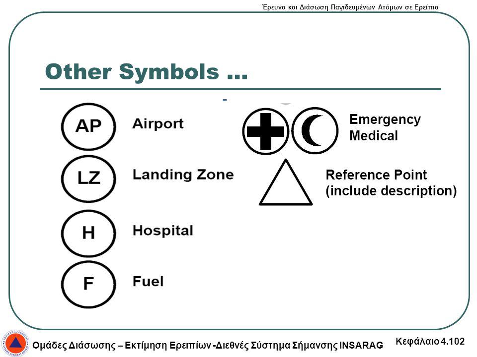 Other Symbols … Ομάδες Διάσωσης – Εκτίμηση Ερειπίων -Διεθνές Σύστημα Σήμανσης INSARAG