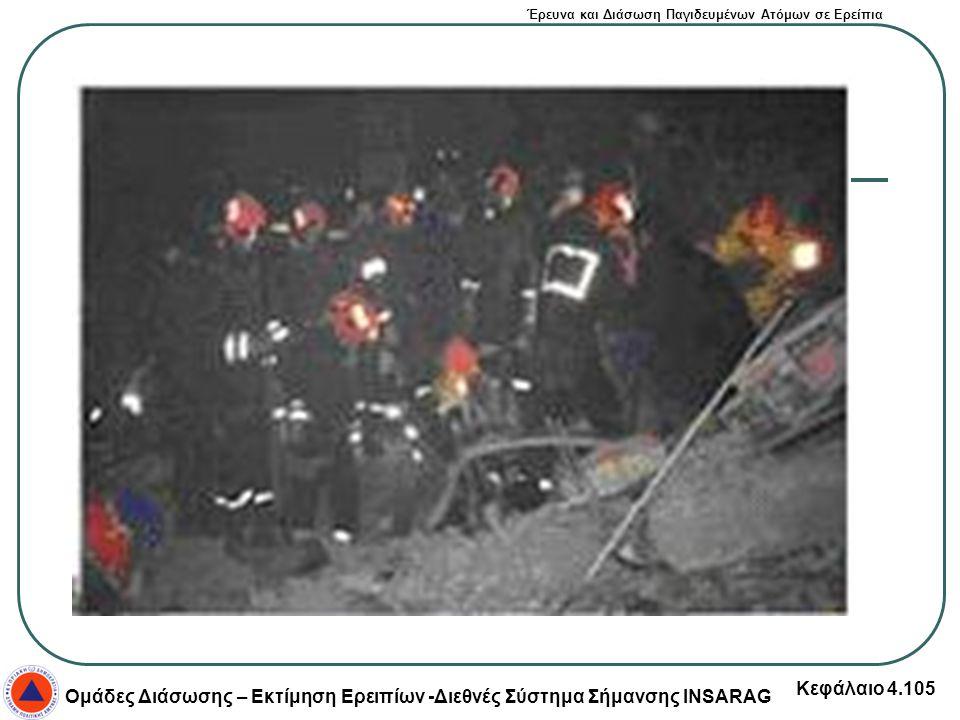 Ομάδες Διάσωσης – Εκτίμηση Ερειπίων -Διεθνές Σύστημα Σήμανσης INSARAG