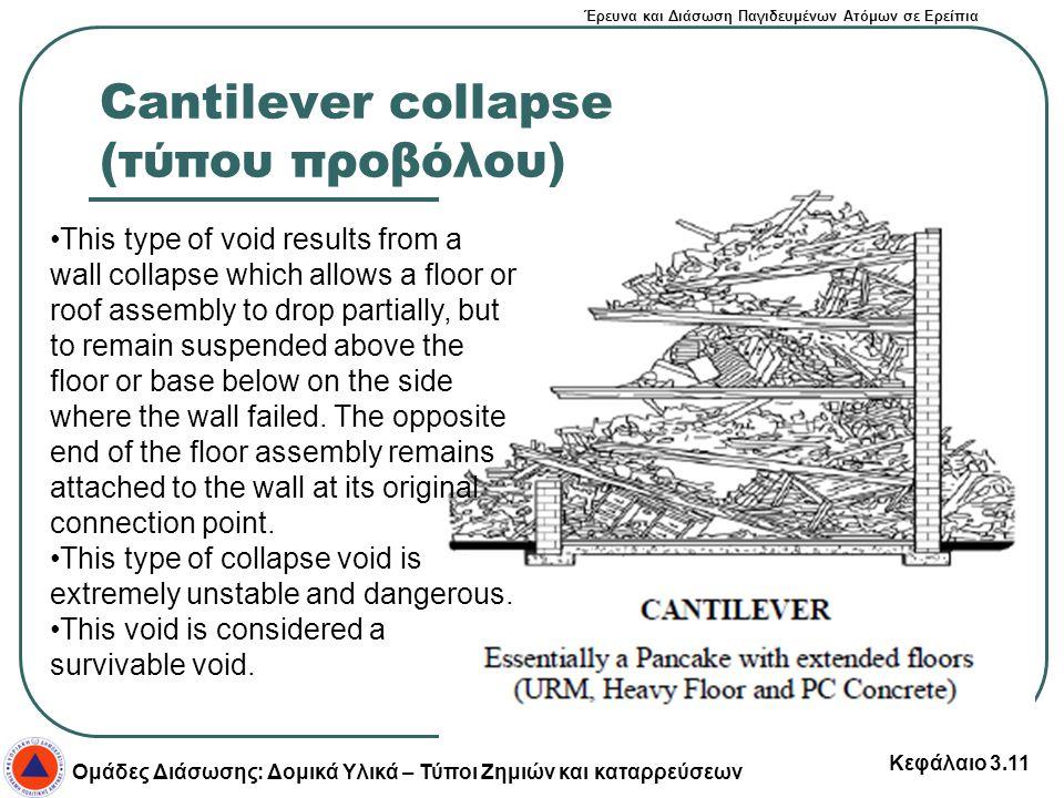 Cantilever collapse (τύπου προβόλου)