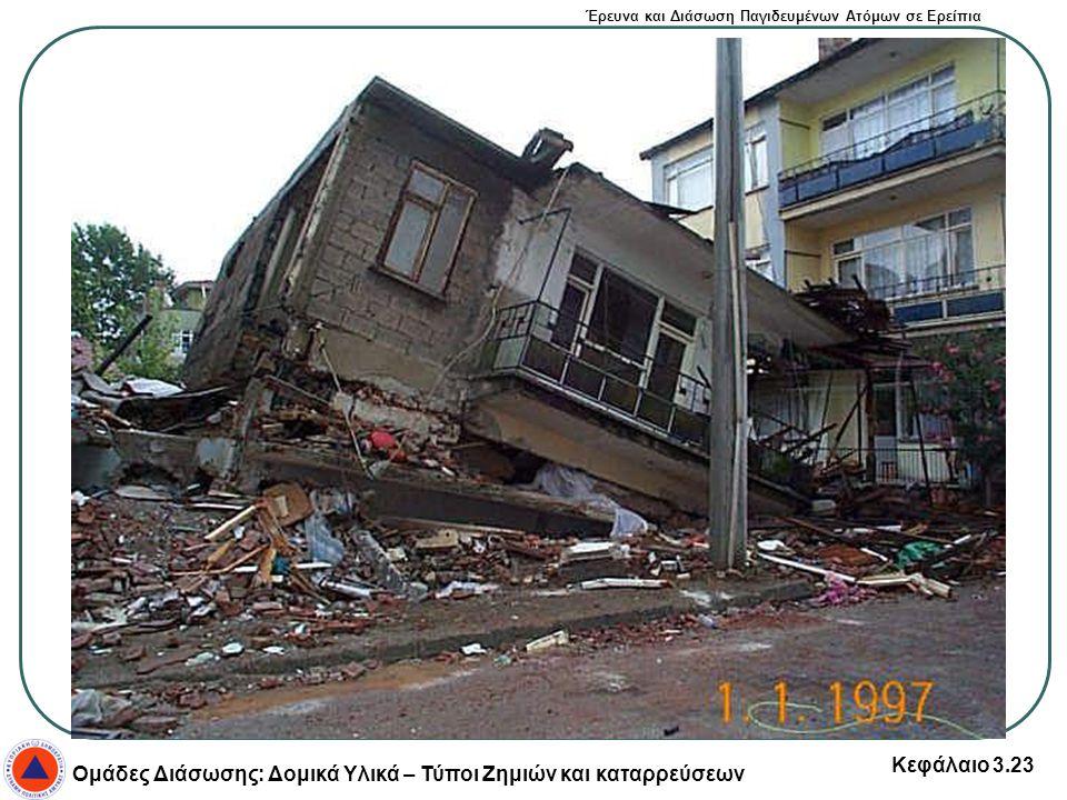 Ομάδες Διάσωσης: Δομικά Υλικά – Τύποι Ζημιών και καταρρεύσεων