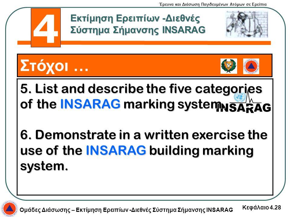 4 Εκτίμηση Ερειπίων -Διεθνές Σύστημα Σήμανσης INSARAG. Στόχοι … 5. List and describe the five categories of the INSARAG marking system.
