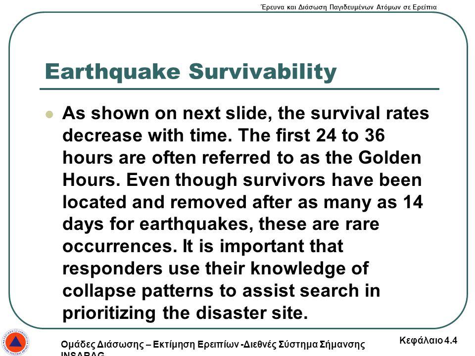 Earthquake Survivability