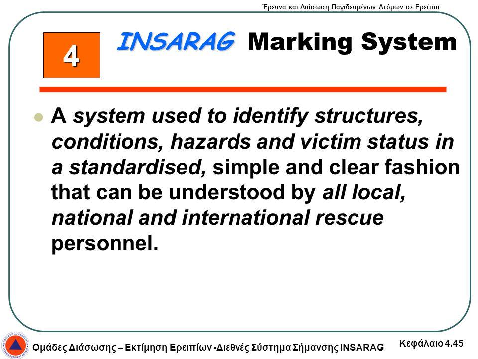 4 INSARAG Marking System