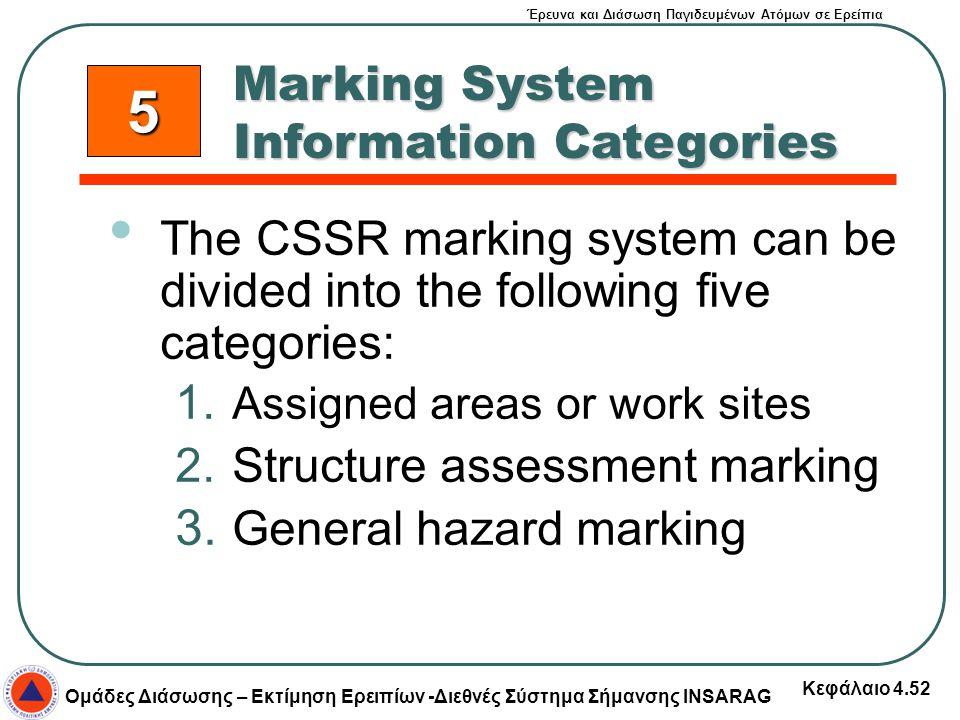 5 Marking System Information Categories