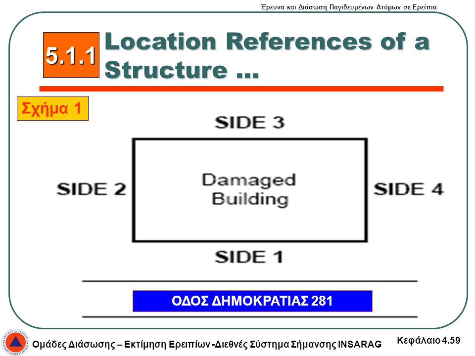 Location References of a Structure ... 5.1.1