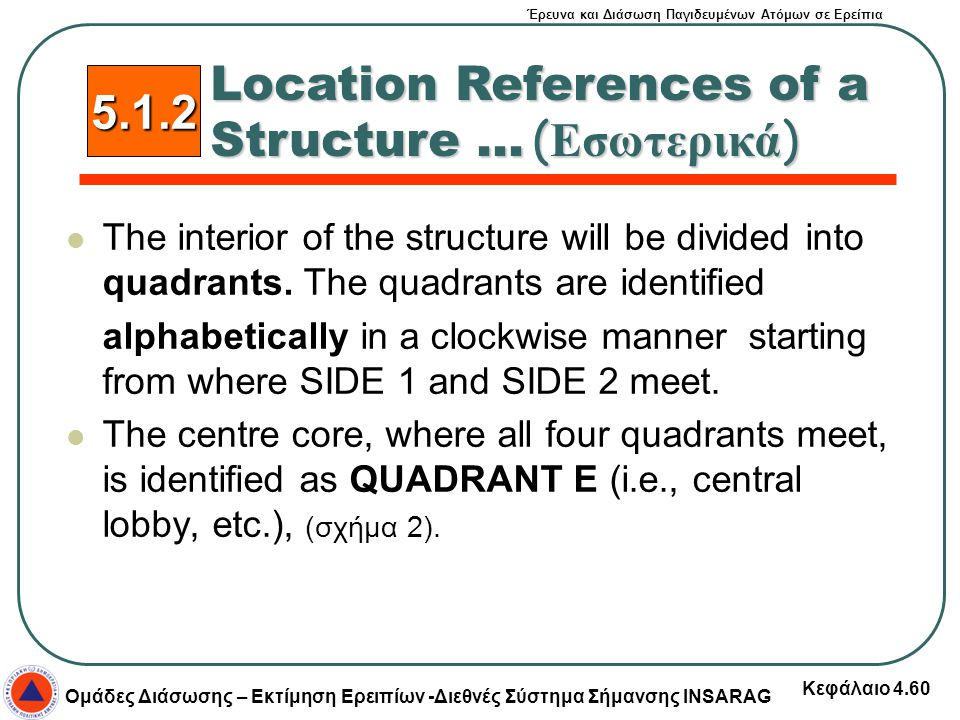 Location References of a Structure ... (Εσωτερικά) 5.1.2