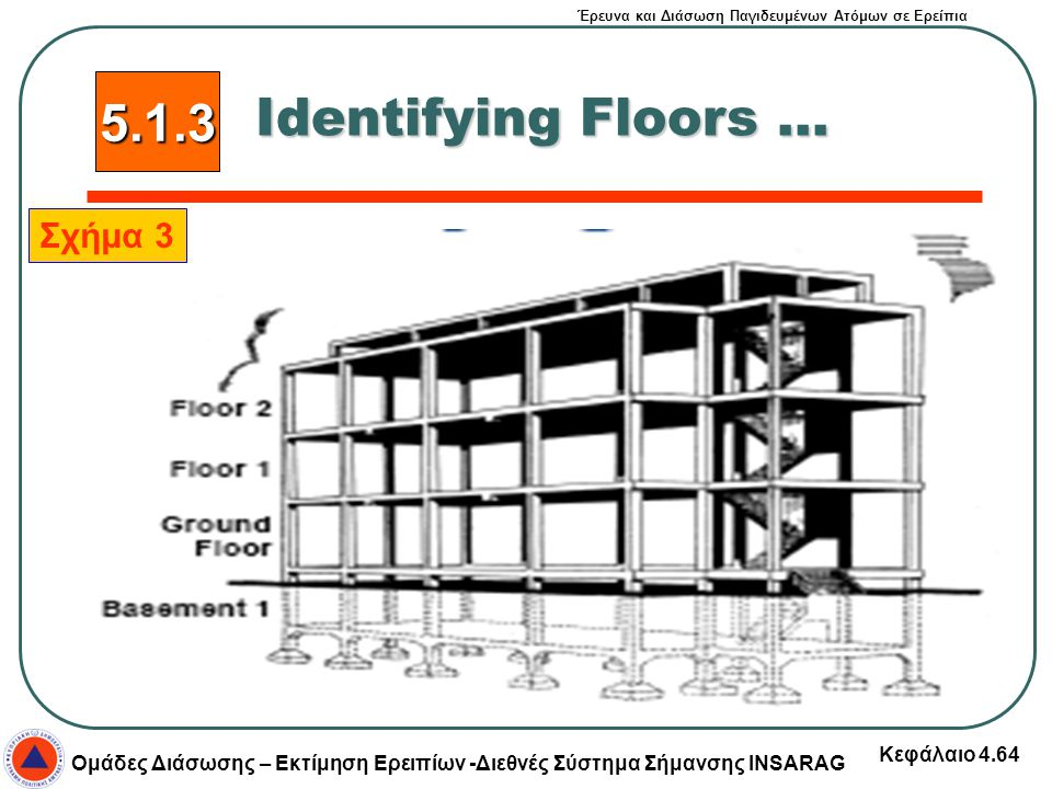 5.1.3 Identifying Floors ... Σχήμα 3