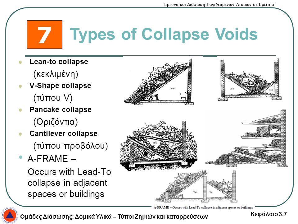 7 Types of Collapse Voids (κεκλιμένη) (τύπου V) (Οριζόντια)