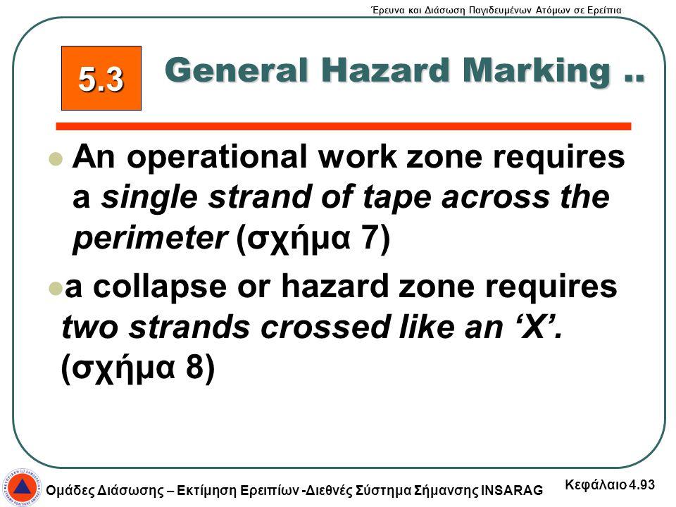 General Hazard Marking ..