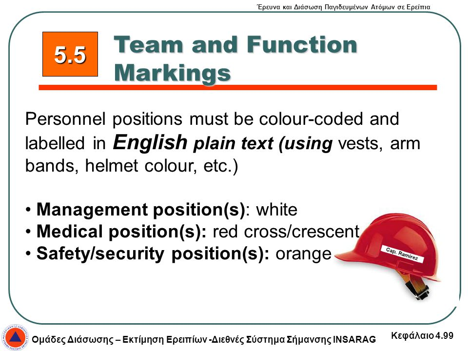 Team and Function Markings 5.5