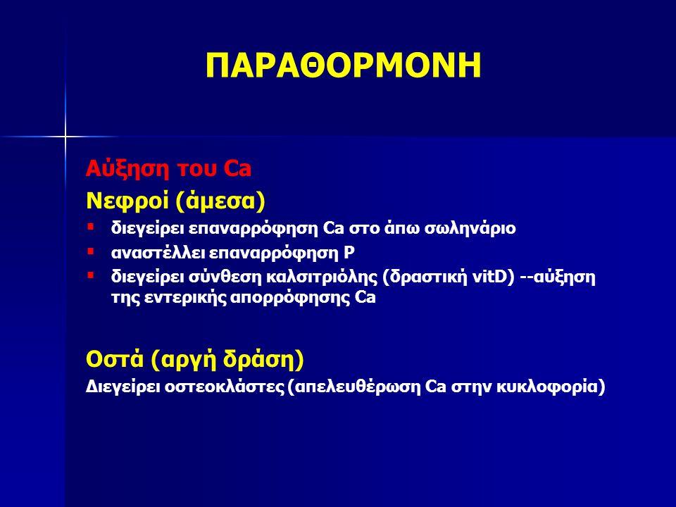 ΠΑΡΑΘΟΡΜΟΝΗ Αύξηση του Ca Νεφροί (άμεσα) Οστά (αργή δράση)