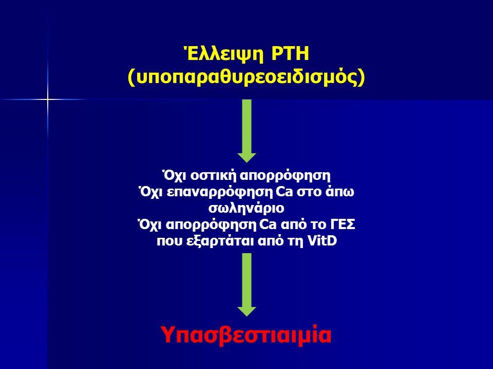 Υπασβεστιαιμία Έλλειψη PTH (υποπαραθυρεοειδισμός)
