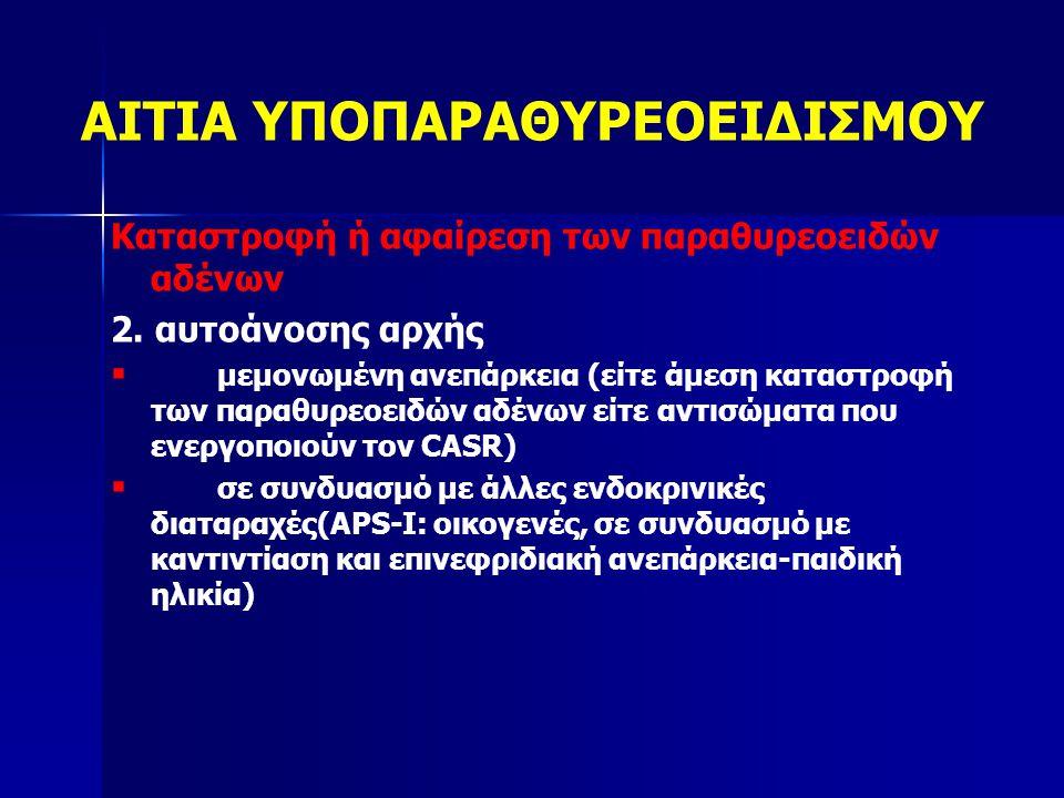 ΑΙΤΙΑ ΥΠΟΠΑΡΑΘΥΡΕΟΕΙΔΙΣΜΟΥ