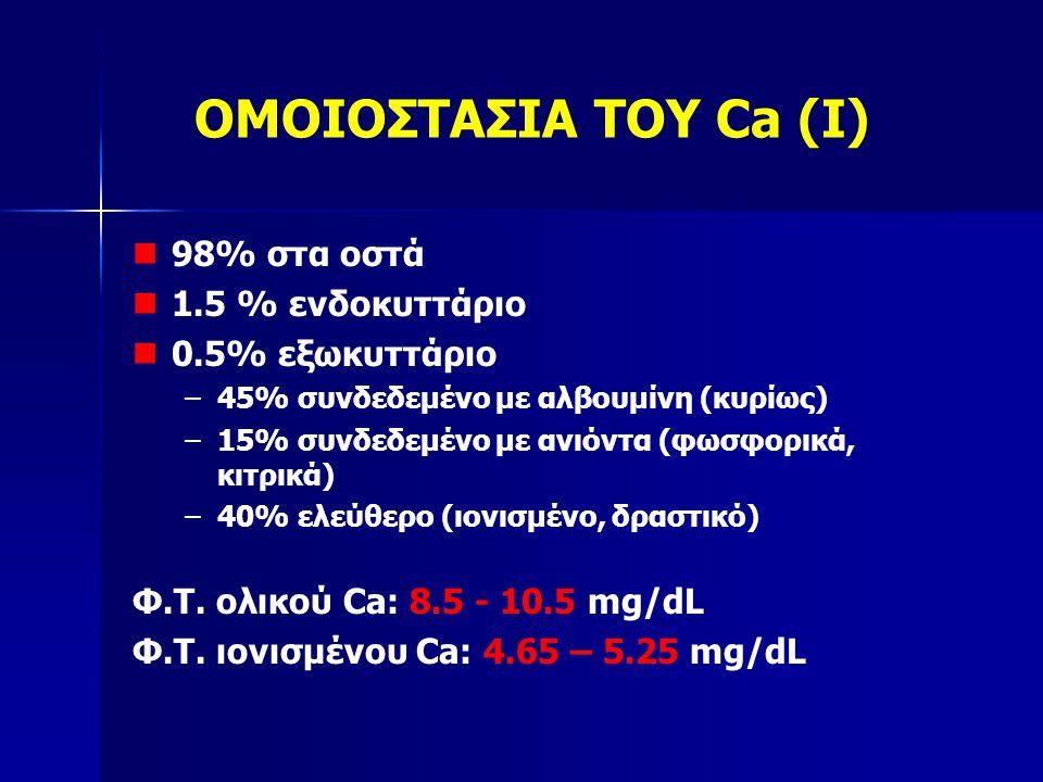 ΟΜΟΙΟΣΤΑΣΙΑ ΤΟΥ Ca (I) 98% στα οστά 1.5 % ενδοκυττάριο