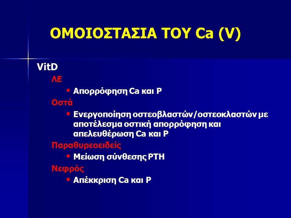 ΟΜΟΙΟΣΤΑΣΙΑ ΤΟΥ Ca (V) VitD ΛΕ Απορρόφηση Ca και P Οστά