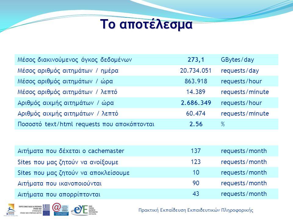 Το αποτέλεσμα Μέσος διακινούμενος όγκος δεδομένων 273,1 GBytes/day