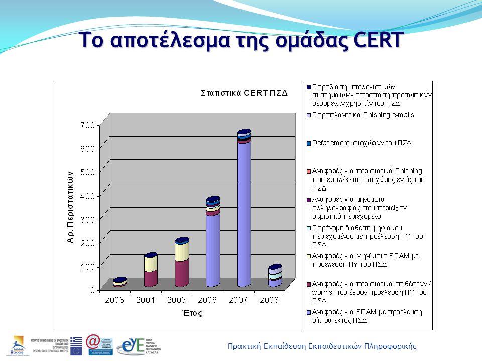 Το αποτέλεσμα της ομάδας CERT