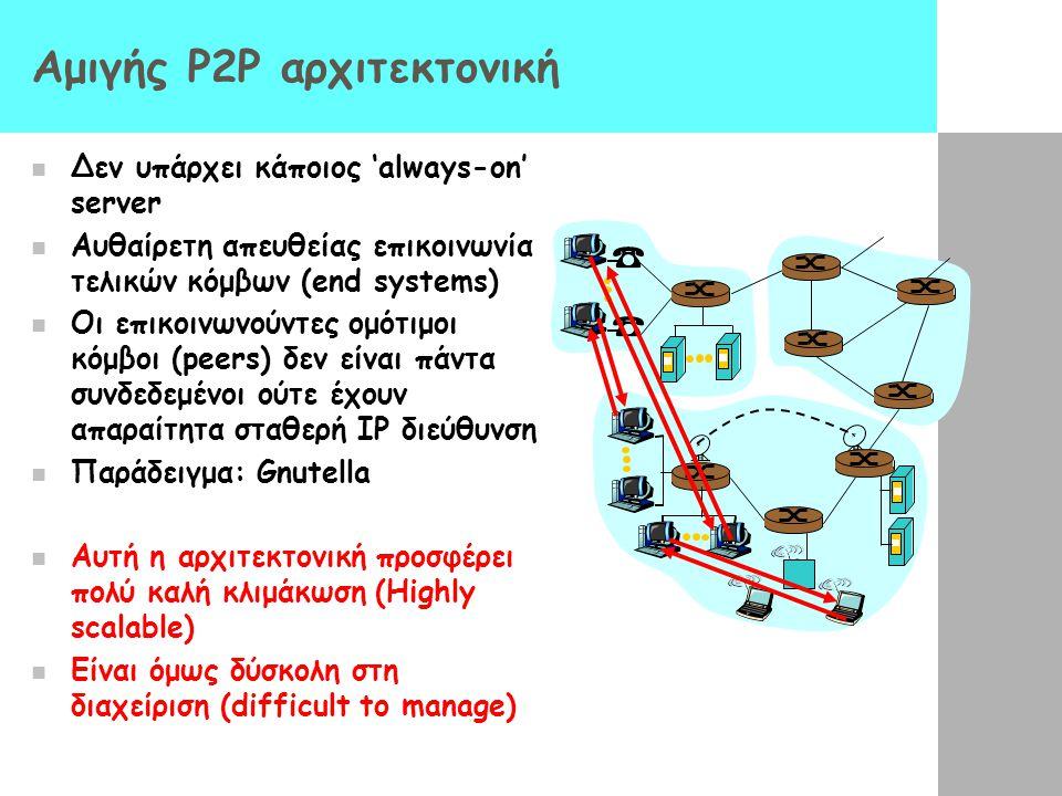Αμιγής P2P αρχιτεκτονική