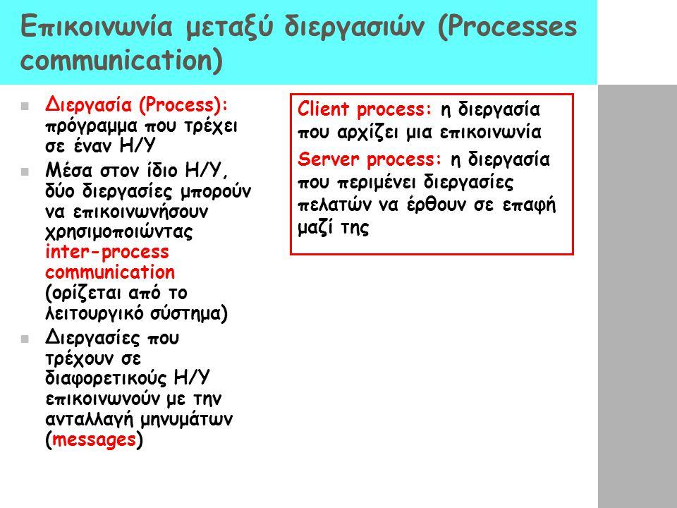 Επικοινωνία μεταξύ διεργασιών (Processes communication)