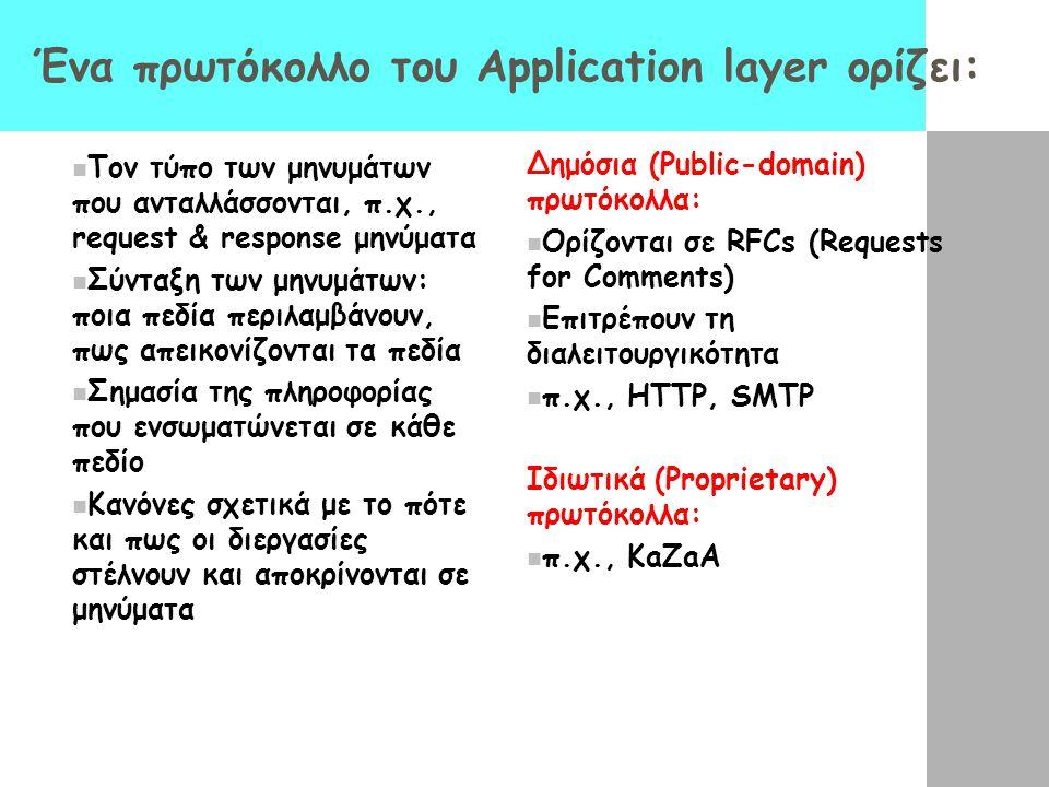 Ένα πρωτόκολλο του Application layer ορίζει: