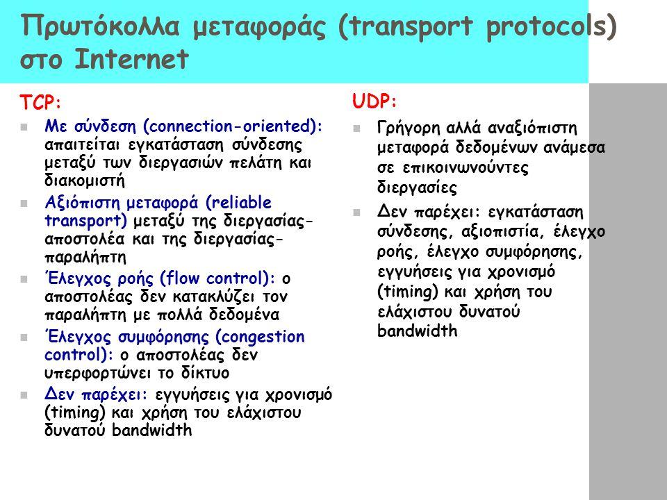 Πρωτόκολλα μεταφοράς (transport protocols) στο Internet