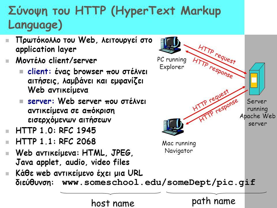 Σύνοψη του HTTP (HyperText Markup Language)