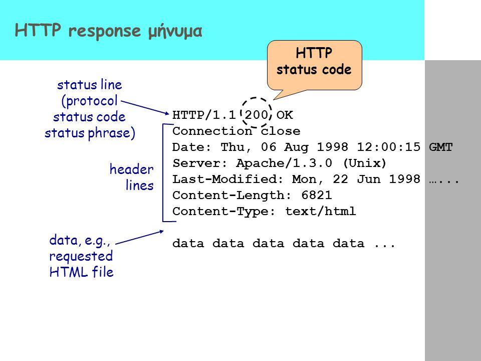 HTTP response μήνυμα ΗΤΤP status code status line (protocol