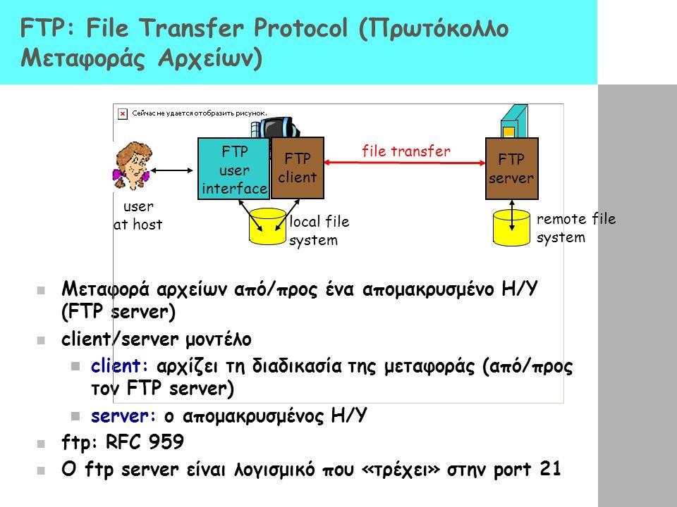 FTP: File Transfer Protocol (Πρωτόκολλο Μεταφοράς Αρχείων)